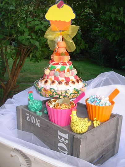 Candy-Cart chuches