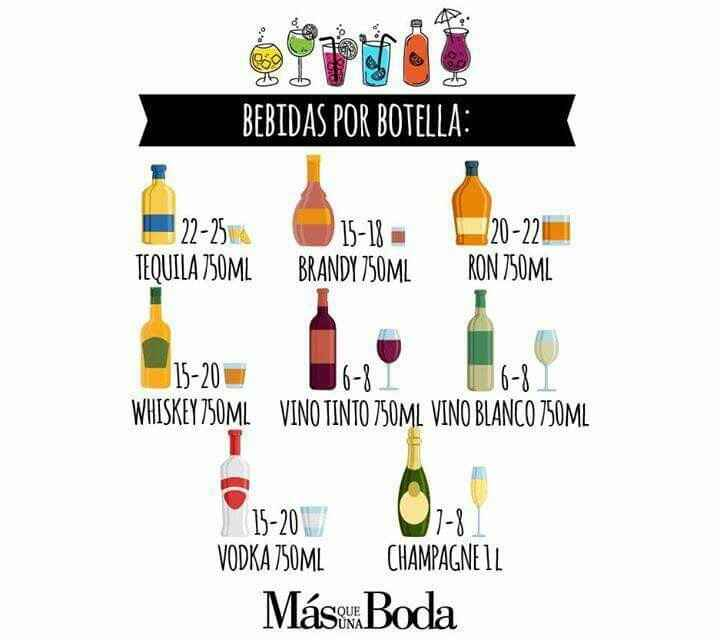 Bebidas para barra libre - 3