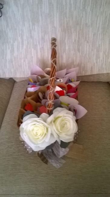 Mi cesta con conos