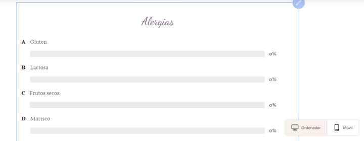 ¿Alguien con alergias en la sala? ¡Haz una encuesta y entérate de sus preferencias! - 5
