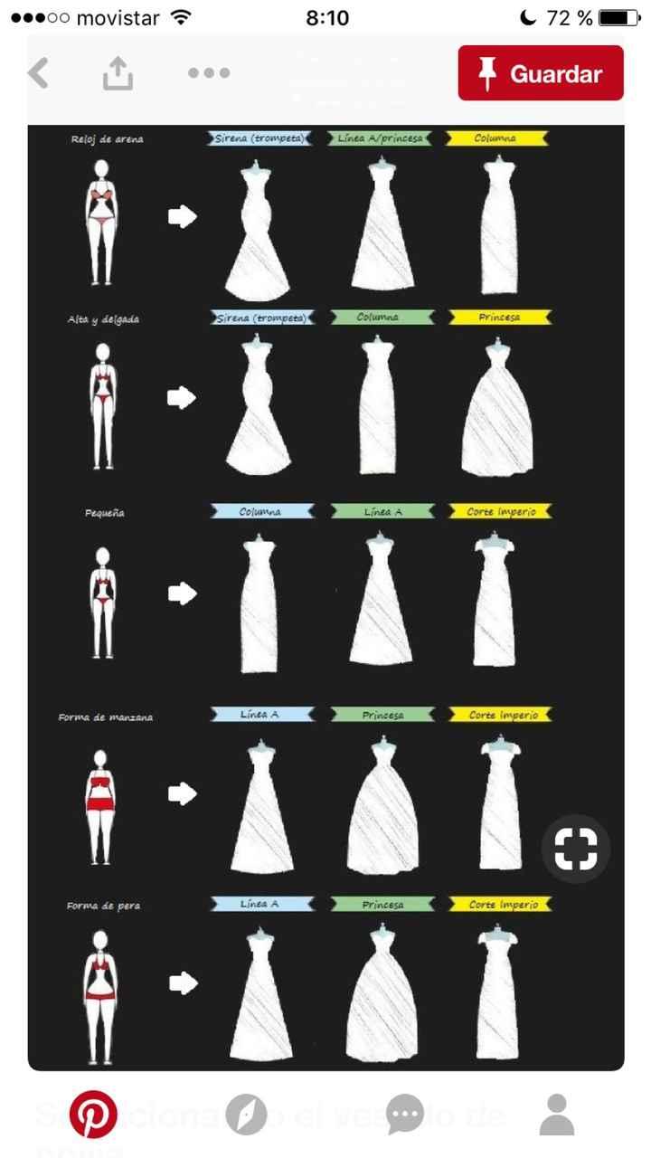 ¿cómo se que tipo de vestido es el idóneo para mi cuerpo? - 1