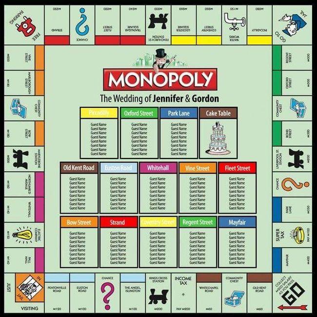 Boda temática Monopoly 1