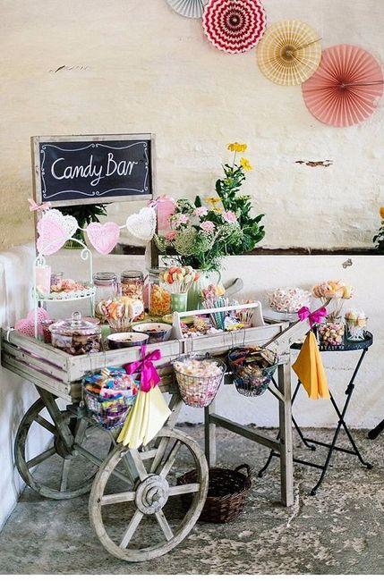 → Le candy bar : Le meilleur et le pire ! 4