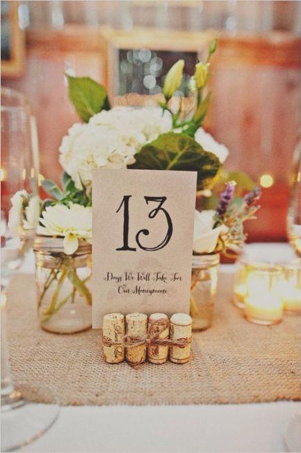 7 meseros para tu boda. ¡VOTA tu favorito! 5