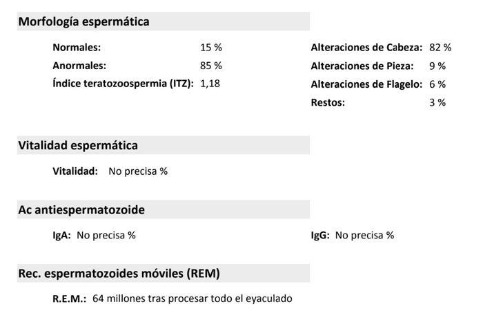 Interpretación de espermiograma - 1