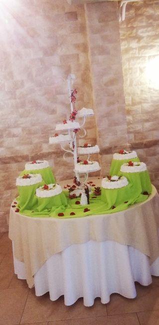 8 tartas, ¿cuál es la vuestra? 6