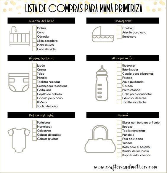 Lista de compras para mamas primerizas. ¿qué vamos a comprar o vamos comprando? 1