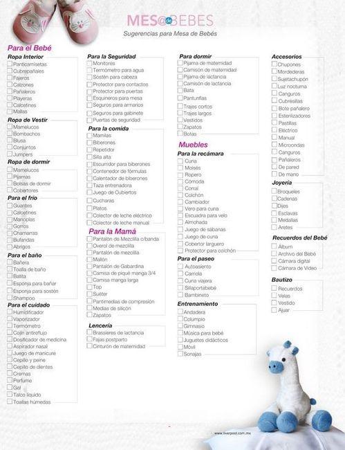 Lista de compras para mamas primerizas. ¿qué vamos a comprar o vamos comprando? 2