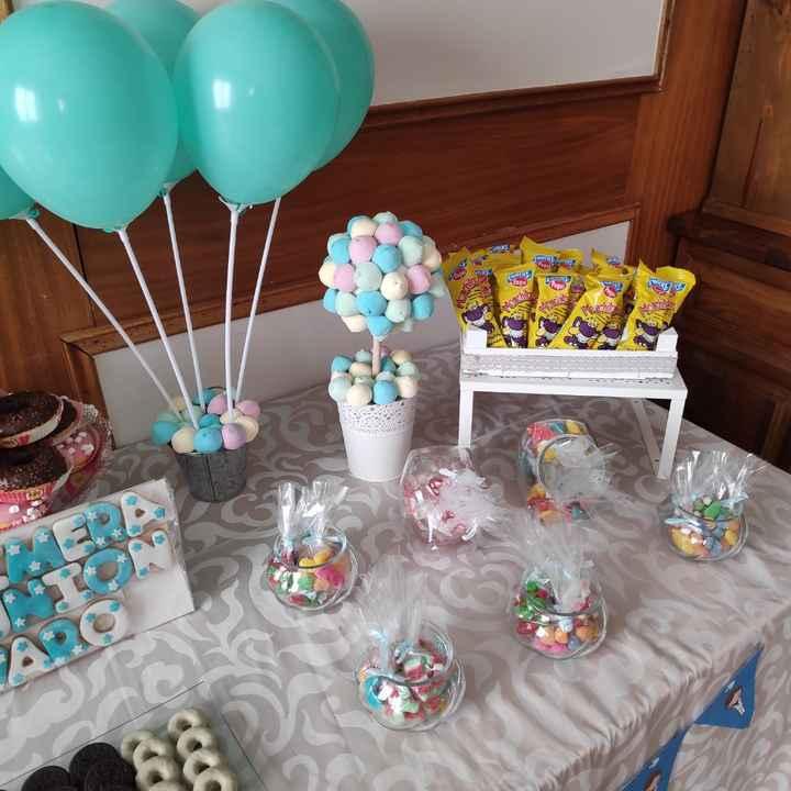 Candy bar y covid - 1