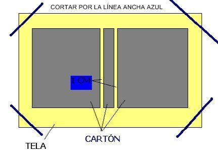 Tutorial encuadernación tradicional 5