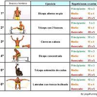 Tabla de ejercicios para brazos
