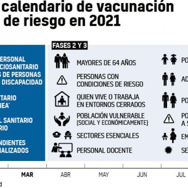 Hola! Soy nueva☺️☺️ Vacuna Covid - 1