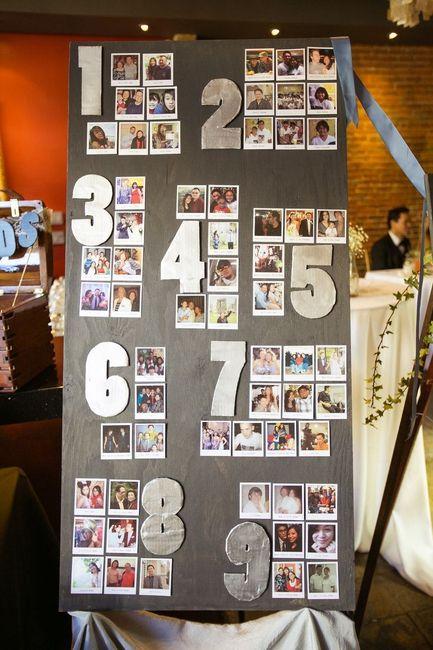 10 detalles de una boda perfecta foro organizar una boda - Detalles para una boda perfecta ...