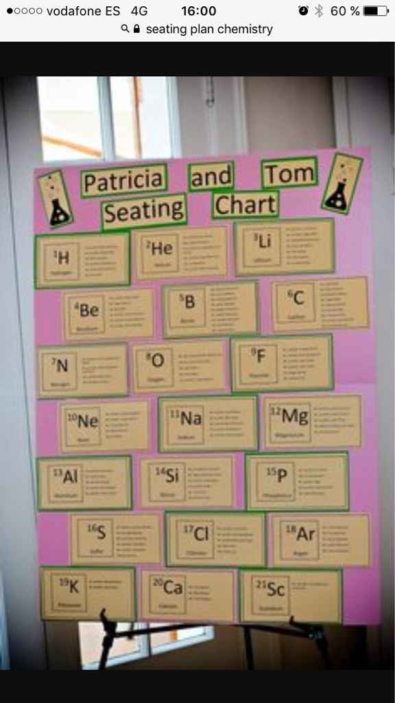 Sitting plan tabla periódica - 1