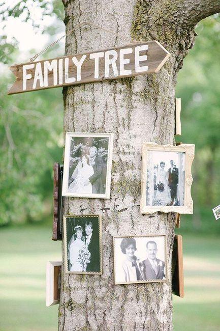 árbol familiar - Organizar una boda - Foro Bodas.net