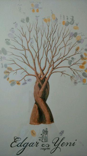 Os recomiendo dónde comprar las tintas para el árbol de huellas. - 1