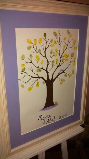 Ayuda árbol huellas - 1