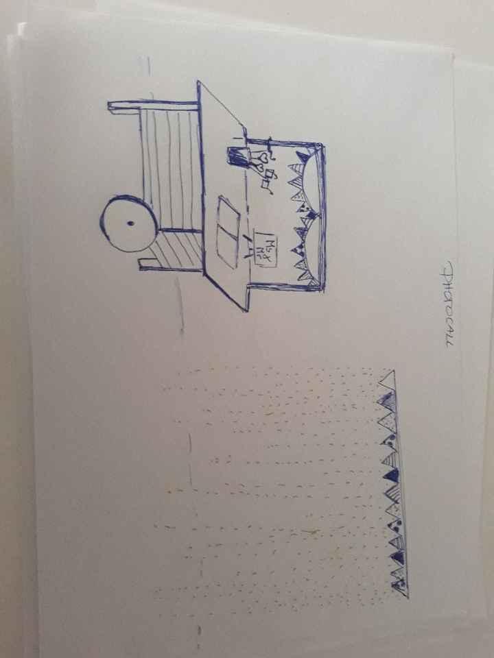 Ideas plasmadas en papel - 1