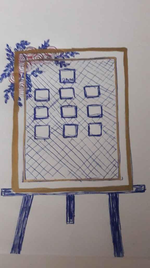 Ideas plasmadas en papel - 2