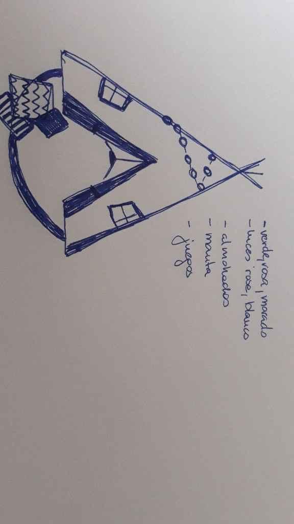 Ideas plasmadas en papel - 3