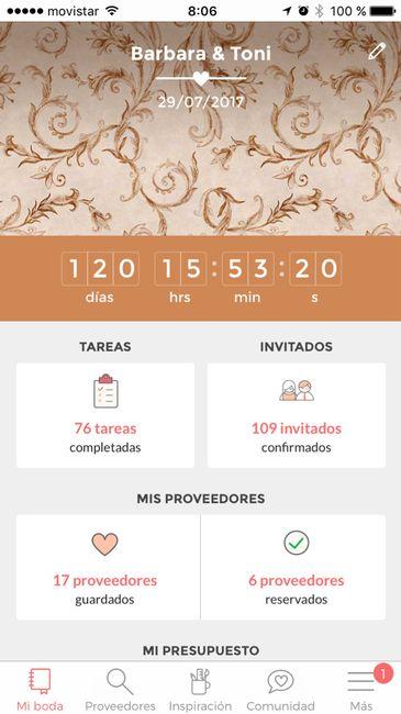 120 días! - 1