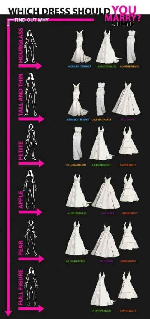 Guía del estilo femenino: Atenti al vestido! - 2
