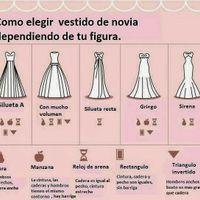 Guía del estilo femenino: Atenti al vestido! - 1