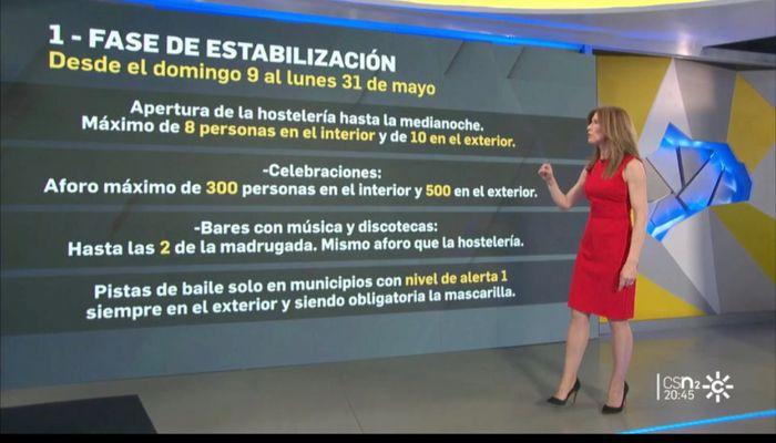 Restricciones  Andalucía 1