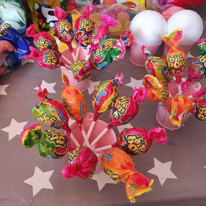 Candy bar en tiempos covid - 3