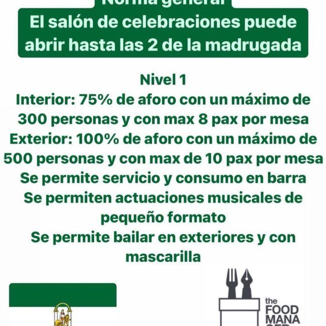 Sevilla - 1