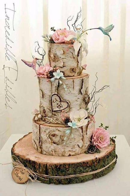 ¿De qué color será tu tarta? 2