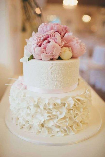 Qué tarta eliges: ¿A o B? 1