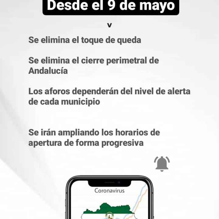 Medidas covid en andalucia - 2