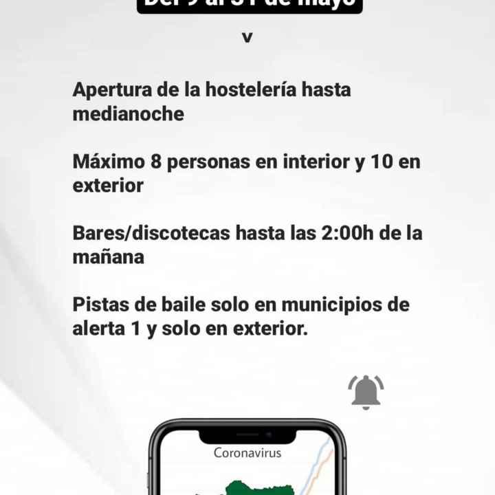 Medidas covid en andalucia - 3