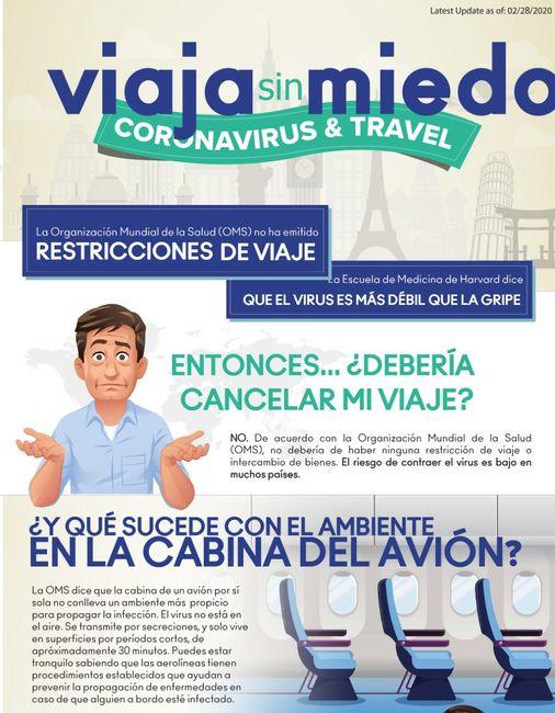 ¡Información coronavirus! 1
