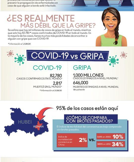 ¡Información coronavirus! 2