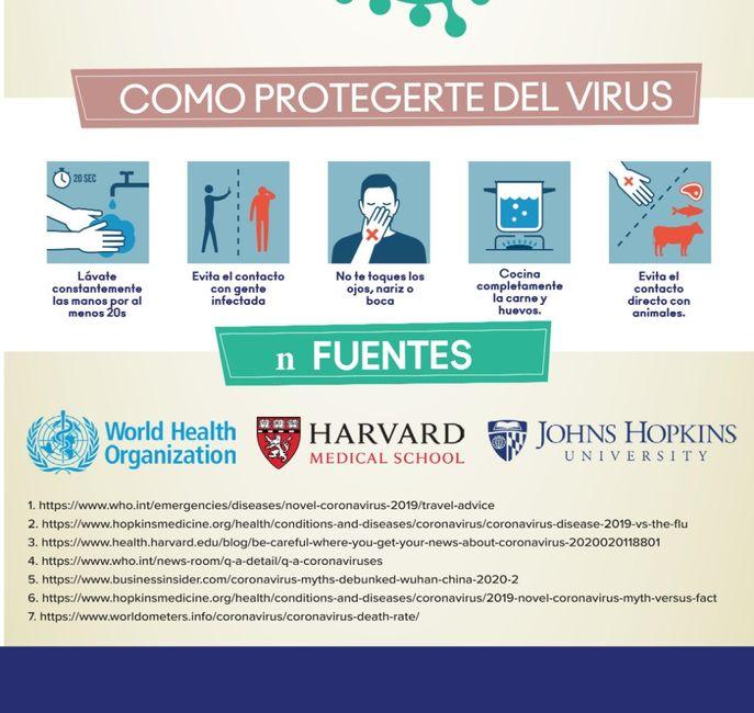 ¡Información coronavirus! 4