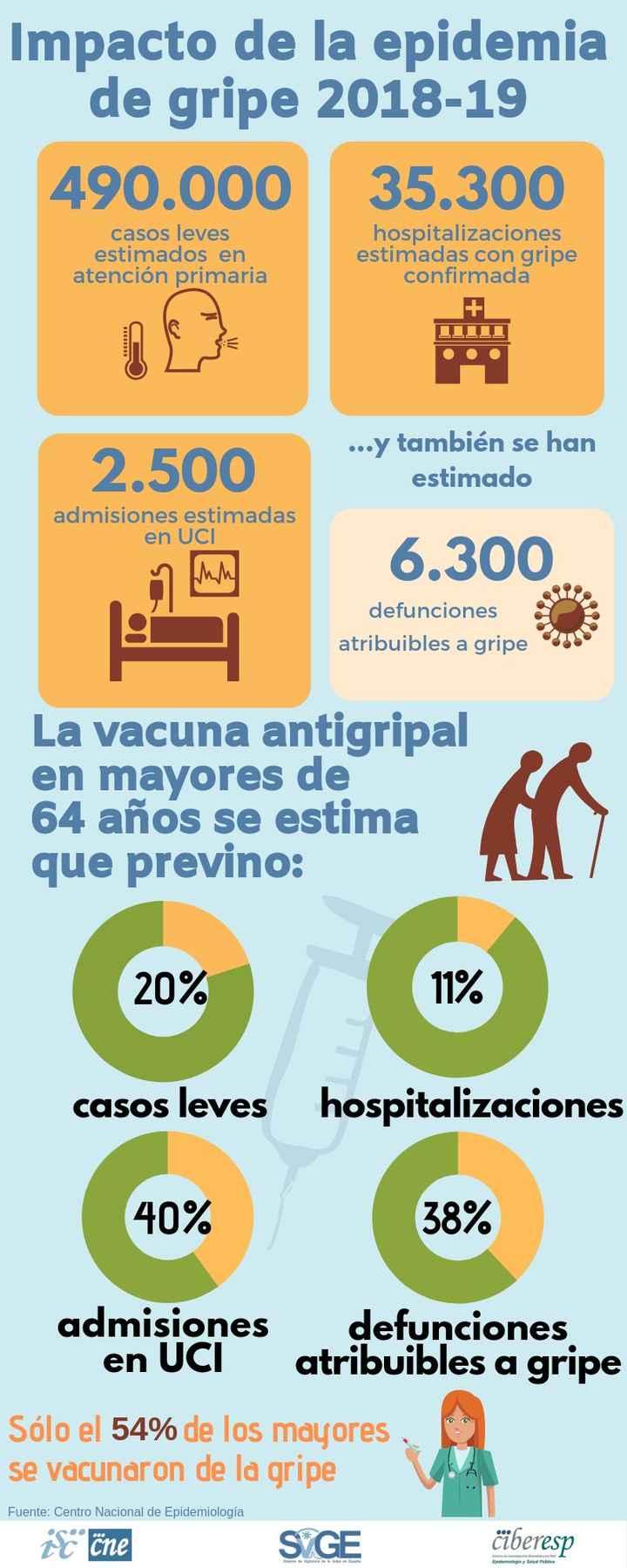 Feria bebés valencia y coronavirus 🤷🏻♀️ 1