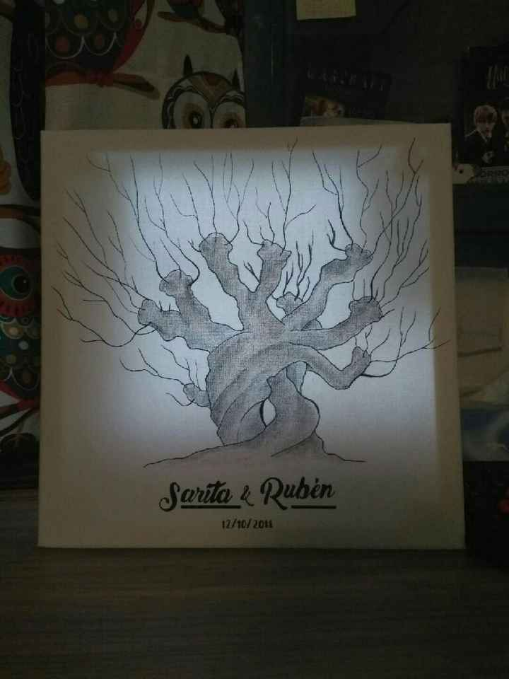 ¡mi árbol de huellas de Harry Potter! - 5