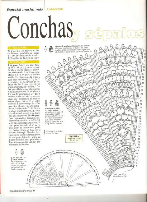 Patrón de abanicos a ganchillo - Manualidades - Foro Bodas.net