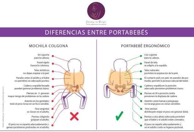 Colgona vs Ergonómica