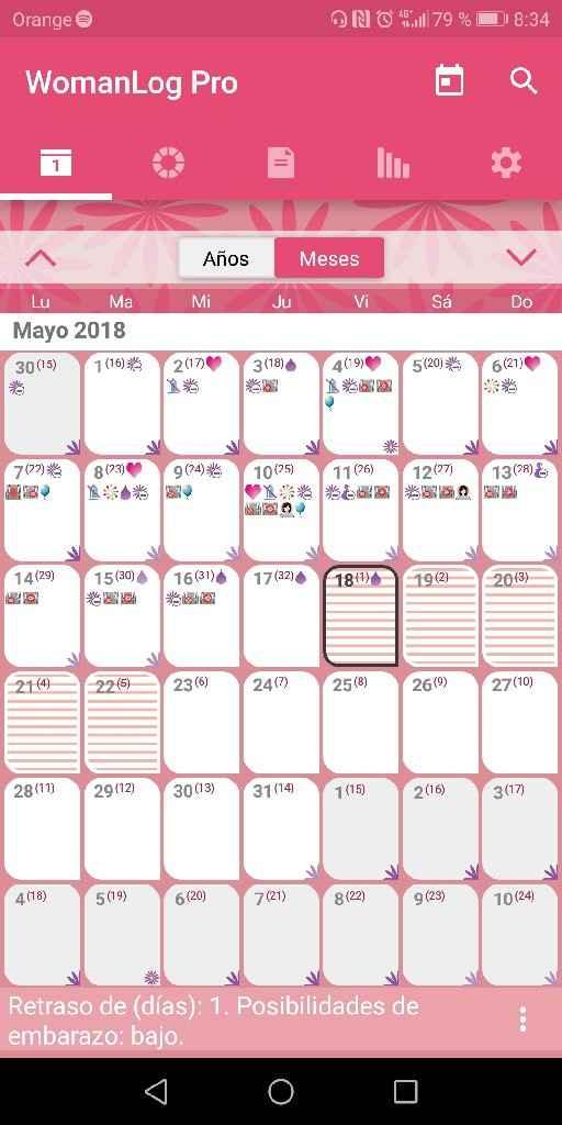 Buscadoras de mayo 2018 - 1