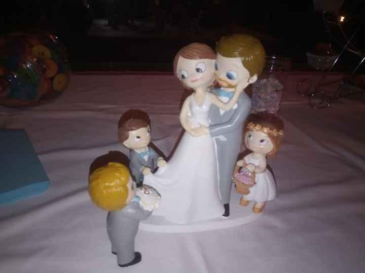 Nuestros muñecos estaban en la mesa