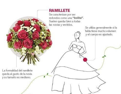 tipo de ramo según el vestido - organizar una boda - foro bodas
