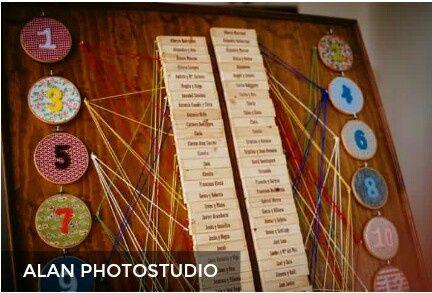 Ideas paneles  para colocar los nombres de los invitados - 1