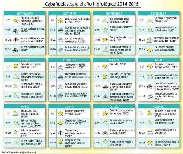 20 Junio en Alicante, lluvia? - 1