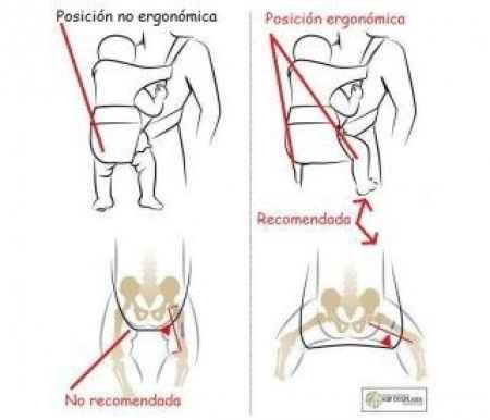 Posición ergonómica de portabebés
