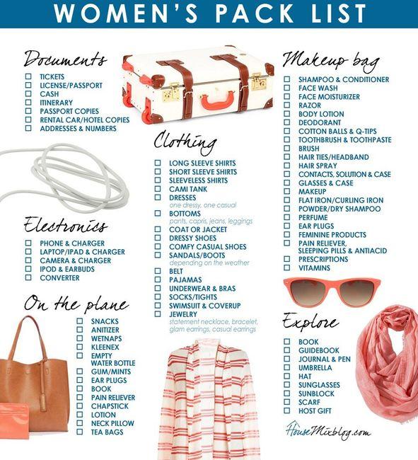 Listado de cosas para el Viaje 6