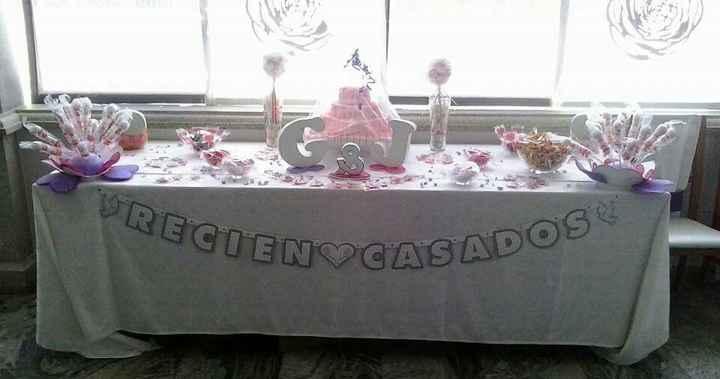 Candy bar casero!!!! ayuda - 1
