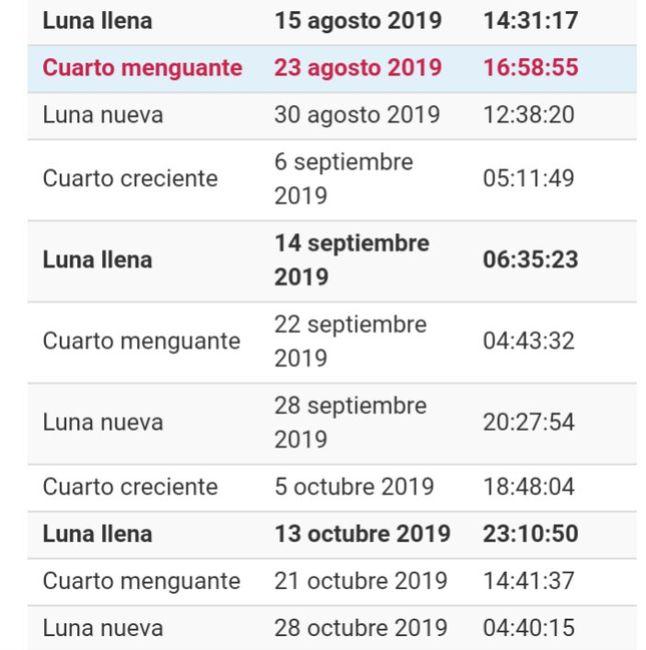 Futuras mamás septiembre 2019 - 1